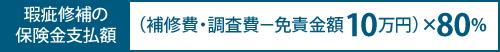 (補修費・調査費-免責金額10万円)×80%